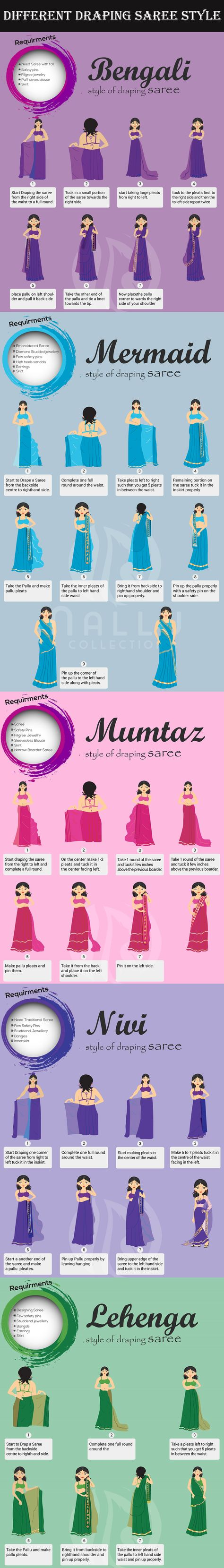 Infographics of Different Saree Draping Styles    #SareeDrape, #Infographics