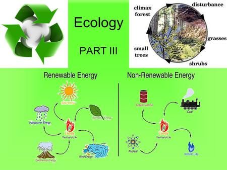 Ecology Part Iii Non Renewable Energy Photosynthesis And Cellular Respiration Nutrient Cycle