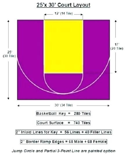 Basketball Court Dimensions For Backyard Half Basketball Court Dimensions Court Dimensio Basketball Court Backyard Backyard Basketball Outdoor Basketball Court