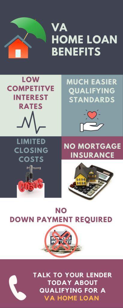 6 Unbeatable Benefits Of Va Loans In 2020 Home Loans Home Financing Loan