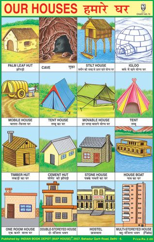 Our Houses Different Type Of Houses Art History Projects For