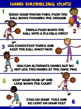 Pe Poster Hand Dribbling Cues Physical Education Lessons Elementary Physical Education Physical Education Games