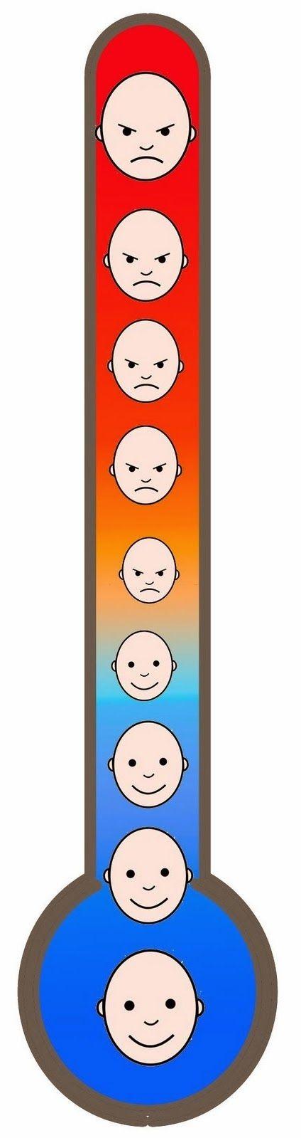 Las Mejores 10 Ideas De Diseno Termometro Actividades Emociones Educacion Disenos De Unas Termometro digital infrarrojo medico sin contacto certificado aicare a66. actividades emociones