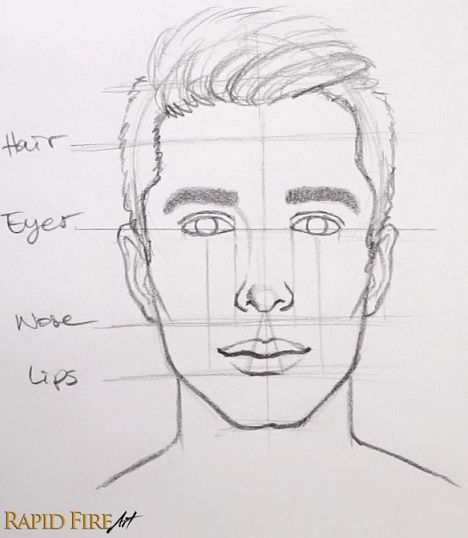 How To Draw Faces For Beginners Simple Rapidfireart Face Drawing Drawing Tutorial Face Easy Portrait Drawing