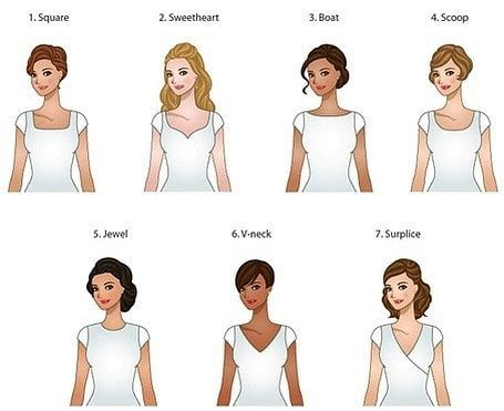 How To Wear Your Hair With Different T Necklines Wedding Dress Necklines Necklines For Dresses Wedding Dress Types