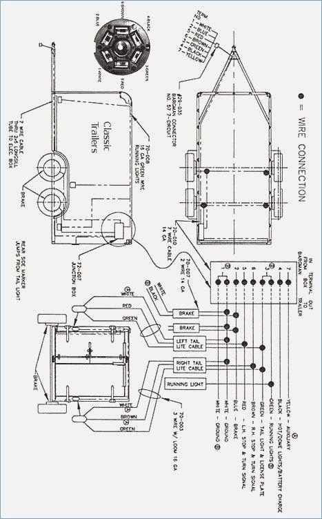 Trailer Wiring Diagrams Reboques Carretinha Furgao