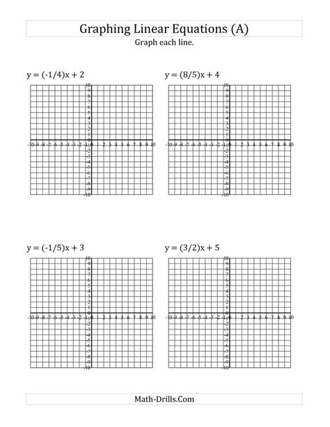 Stage Graph A Linear Equation In Slope Intercept Form A ...
