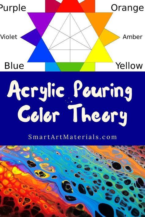Farbtheorie Fur Das Acrylgiessen Farbmischung Farbkombinationen