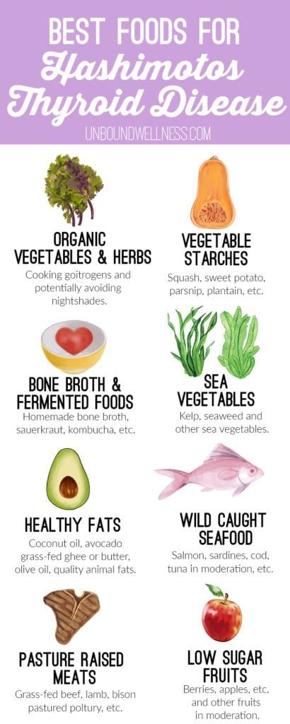The Best Foods For Nourishing Your Body With Hashimoto S Unbound Wellness Thyroid Disease Autoimmune Thyroid Disease Hashimoto Thyroid Disease