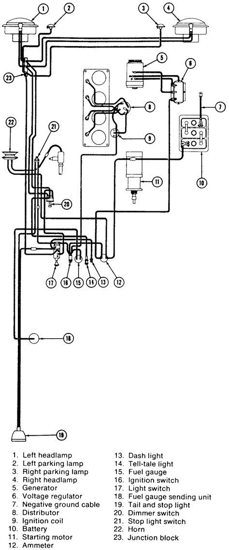 The Trainer 32 How To Read An Automotive Block Wiring