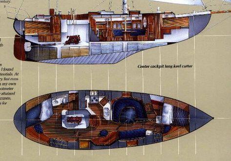 a20a2808de7890fa44715ffb430df5b7 hans christian sail boats about mi gitana hans christian pinterest boating and sail boats Simple Boat Wiring Diagram at n-0.co
