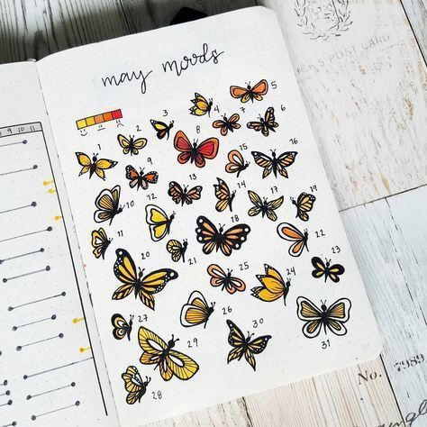 Photo of 30+ Unique Bullet Journal Mood Tracker Ideas to Keep You Mentally Equipped – The Thrifty Kiwi