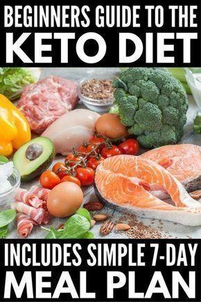 Keto-Diät-Menü zur Gewichtsreduktion