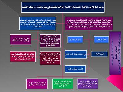 مصطلحات قانونية سعودية