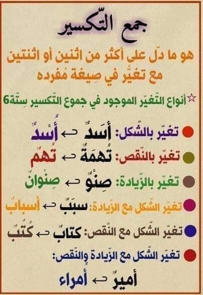 Pin By Sulhi Ahmed On قواعد اللغة العربية Learn Arabic Language Learning Arabic Arabic Language