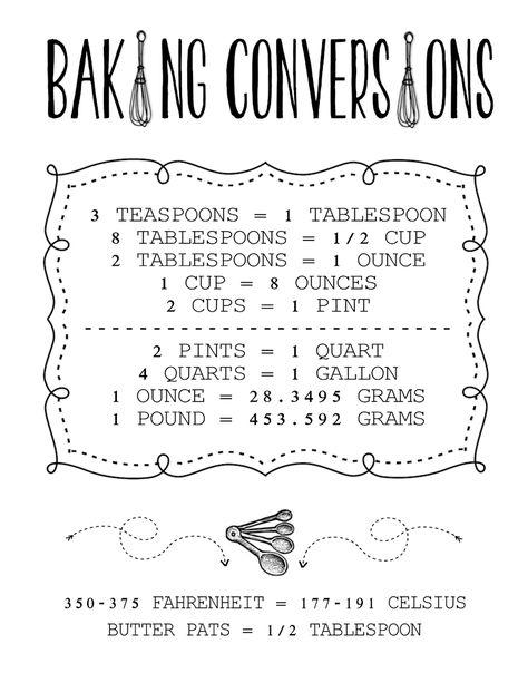 Baking Tips, Baking Conversions, FREE Printables