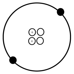 Atom Lattis C4d Yearbook Ideas Pinterest Yearbook Ideas Rh Pinterest Com  Bohr Atom Diagram Bohr Atomic Theory
