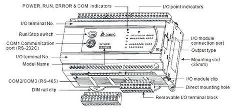 Fatek Wiring Diagram Plc Http Bookingritzcarlton Info Fatek Wiring Diagram Plc Diagram Plc Programming Wire