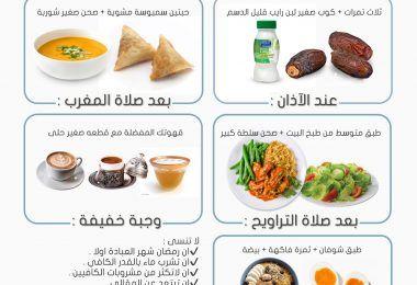 نظام دايت صحي ١٤٠٠ سعر حراري خلود ابوزيد Healty Food Health Facts Food Food Snapchat