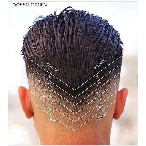 Barber Haircuts, Haircuts For Men, Hair Cut Guide, Barber Tips, Medium Hair Styles, Short Hair Styles, Gents Hair Style, Hair Cutting Techniques, Shaved Hair Designs