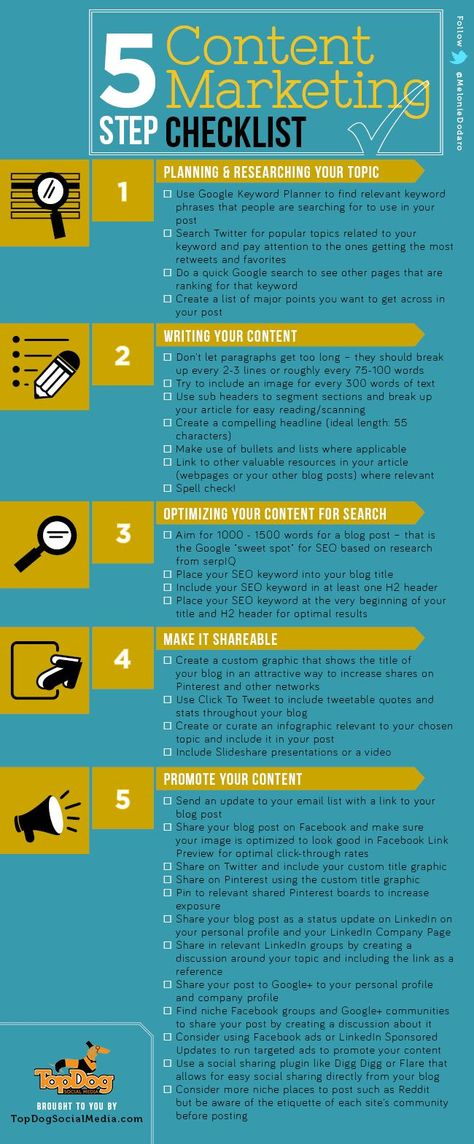 The Ultimate B2B Content Marketing Checklist [Infographic]