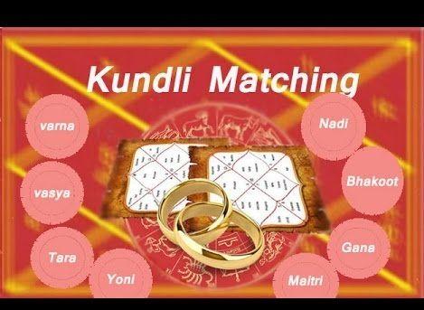 Online lal kitab matchmaking
