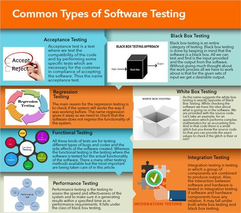 Pin By D Amies Technologies On Web Application Development