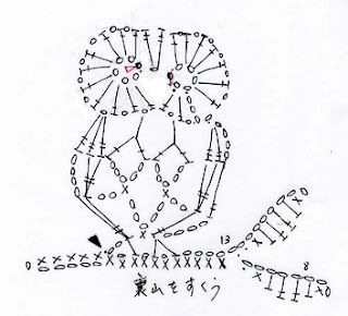 Paciuga, Brega e Imbelina: Orecchini a forma di bambolina e di animali: schemi all'uncinetto 2D