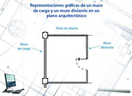 Dibujo Arquitectonico Asistido Por Computadora Unidad I Tema 1 Dibujo Arquitectonico Arquitectonico Planos Arquitectonicos