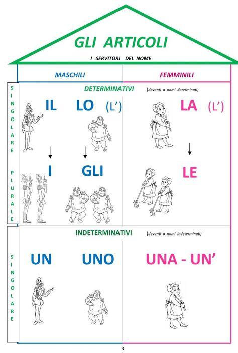 Classe2 italiano