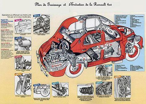 Parlez Vous Francais 1956 Renault 4cv Renault 4 Renault Classic Cars