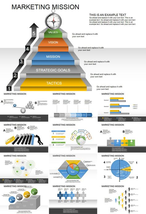 Marketing Mission PowerPoint charts