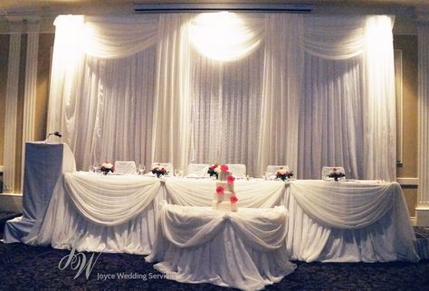 #backdrop #reception #venuedecor #white #headtable #caketable #flowerarrangement #weddingday #weddingparty #torontoweddingservice #torontoweddingdecor #torontoweddingflorist #torontoweddingdesign #torontoweddingplanning #torontoweddingideas #torontoweddinginspiration