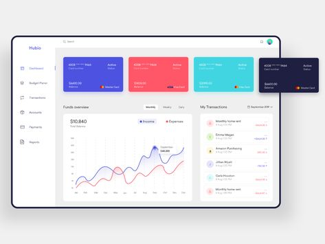 Hubio Financial Wallet Web Application Design