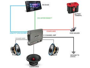 Shown Here Is The Wiring Layout For A System With A Single Amplifier That Handles One Pair Of Speakers An Car Audio Systems Sound System Car Car Stereo Systems