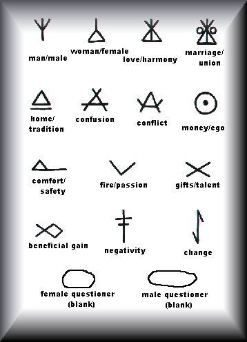 Pin By Jesse Lyn On Spirituality Wiccan Runes Symbols And Meanings Runes