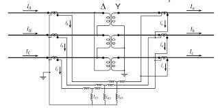 نتيجة بحث الصور عن 3 Phase Power Distribution Panel Diagram Protection Power