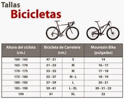 Resultado de imagem para estacionamiento de bicicletas medidas ...
