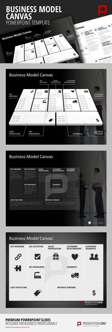 Business Model Canvas Powerpoint Template Presentationload Www