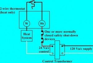 Thermostat Wiring Explained Thermostat Wiring Thermostat Digital Thermostat