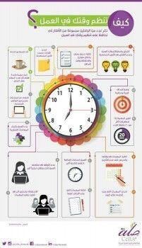 انفوجرافك عن تنظيم الوقت في العمل Infographic A Class Life Skills Activities Learning Websites Life Planner Organization