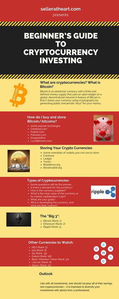 Arn es basa en el primer supermercat holandes que accepta bitcoin