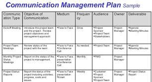 Image Result For Project Management Communication Plan Template