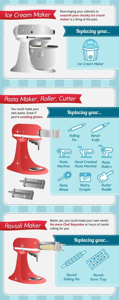 25 Kitchen Items You Can Replace With a Stand Mixer: A Visual Guide