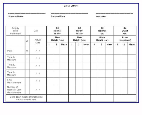 student data sheet puting Printable Pinterest Math formulas - gradebook template