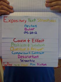 Why We Read Nonfiction~ Students use this layered flip chart identify different text structures. Beneath each one, students add examples from teacher or self-selected text. Great, adaptable idea from Life is Better Messy Anyway!