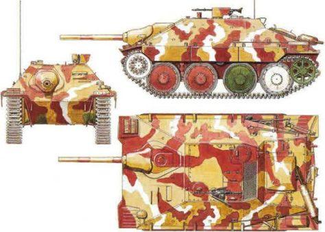 reinhardhimmler:  Sd.Kfz. 138-2 HetzerJagdpanzer 38(t) mit 7.5cm PaK 39L-48   Hetzer Starr.