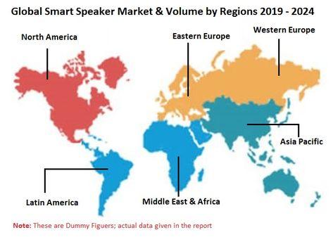 Smart Speaker Market Volume By Platform Amazon Alexa Google Assistant Apple Siri Others Countries Usa Uk Ger Amazon Alexa Smart Speaker News Finance