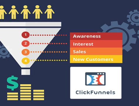 How Sales Funnel Software can Save You Time, Stress, and Money.