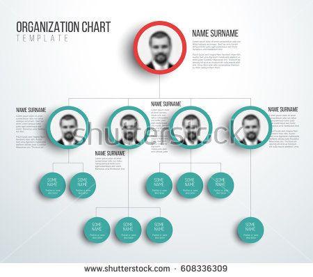 Minimalist Company Organization Hierarchy Chart Template Light